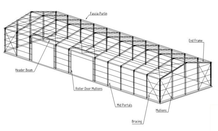 Bolt-Up Portal Frame System - Mecano Sheds and Kit Homes