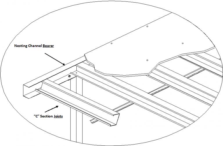 Steel Floor System