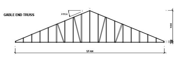 Flatpack Steel Truss