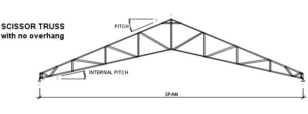 Steel Frame Scissor Truss