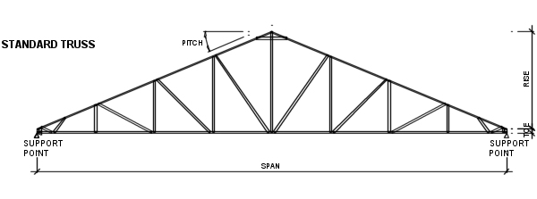 Steel Frame Truss