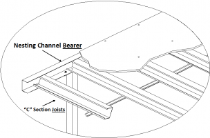 Sectional Mezzanine
